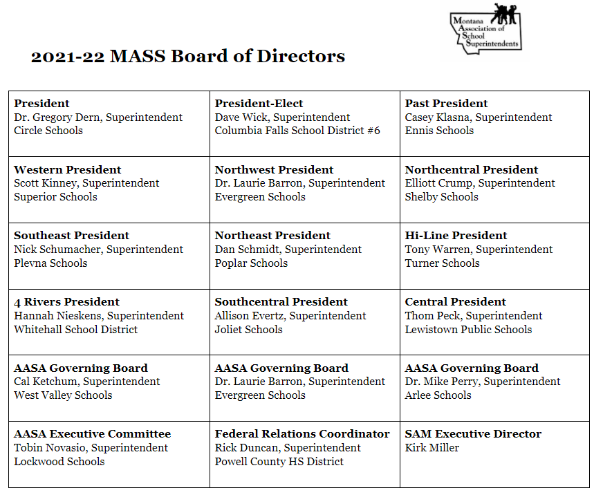 2021-22 MASS Board Roster image.png - 50.43 Kb