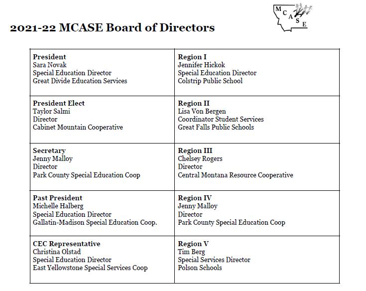 2021-22 MCASE Board of Directors Roster - Public.png - 46.36 Kb