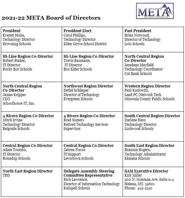 2021-22 META Board of Directors Image - Public.png - 75.62 Kb